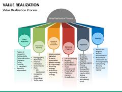 Value Realization PPT Slide 14