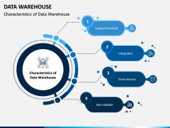 Data Warehouse PPT Slide 4