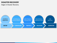 Disaster Recovery PPT Slide 4