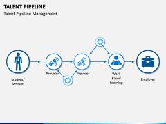 Talent Pipeline PPT Slide 13