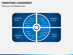 Competency Assessment PPT Slide 5
