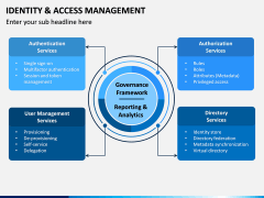 Identity and Access Management PPT Slide 9