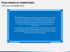 Four Stages of Competence PPT Slide 1