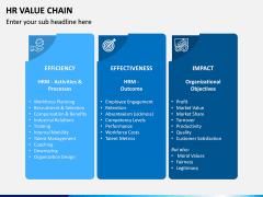 HR Value Chain PPT Slide 8