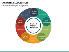 Employee Recognition PPT Slide 21