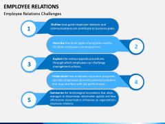 Employee Relations PPT Slide 12