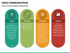 Crisis Communication PPT Slide 26