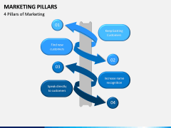 Marketing Pillars PPT Slide 14