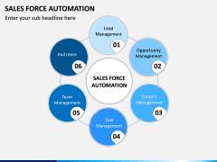 Sales Force Automation PPT Slide 7