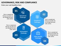 Governance, Risk and Compliance PPT Slide 13