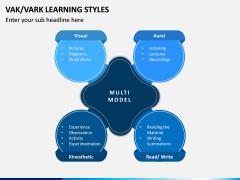 VAK Learning Styles PPT Slide 2