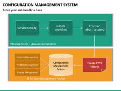 Configuration Management System PPT Slide 22