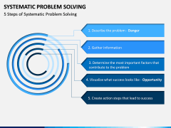 Systematic Problem Solving PPT Slide 4
