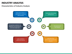 Industry Analysis PPT Slide 15