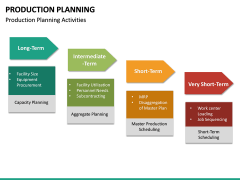 Production Planning PPT Slide 38