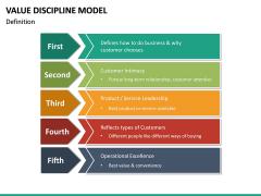 Value Discipline Model PPT Slide 11