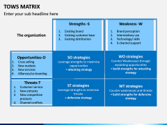 TOWS Matrix PPT Slide 6