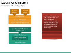 Security Architecture PPT Slide 15