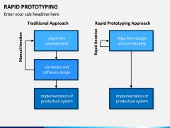 Rapid Prototyping PPT Slide 11