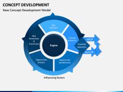 Concept Development PPT Slide 8