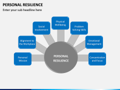 Personal Resilience PPT Slide 10