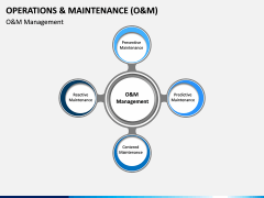Operations and Maintenance PPT Slide 9