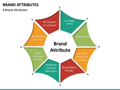 Brand Attributes PPT Slide 15