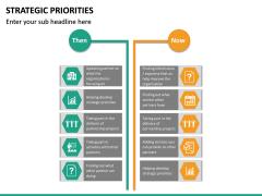 Strategic Priorities PPT Slide 23