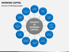 Working Capital PPT slide 12