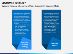 Customer Intimacy PPT Slide 13