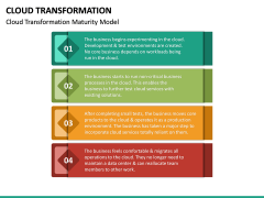 Cloud Transformation PPT Slide 17