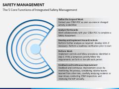 Safety management PPT slide 3