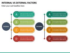 Internal Vs External Factors PPT Slide 17