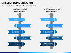 Effective Communication PPT slide 9