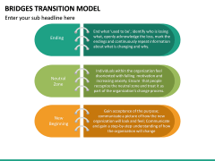 Bridges Transition Model PPT Slide 17