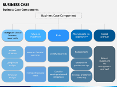 Business Case PPT slide 15