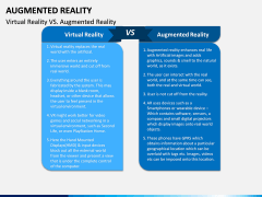 Augmented Reality PPT Slide 10