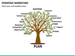 Strategic Marketing PPT Slide 25