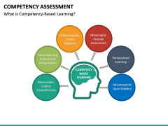 Competency Assessment PPT Slide 20