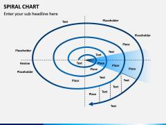 Spiral chart PPT slide 6
