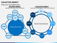 Collective Impact PPT Slide 13