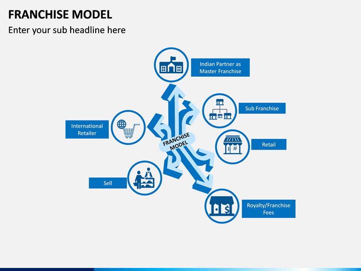 Franchise Model