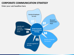 Corporate Communications Strategy PPT Slide 9