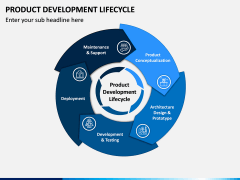 Product Development Lifecycle PPT Slide 8