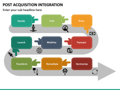 Post Acquisition Integration PPT Slide 19
