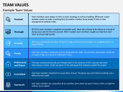 Team Values PPT Slide 11