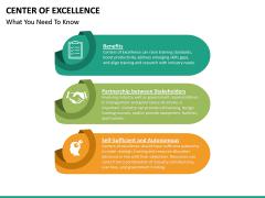 Center of Excellence PPT Slide 20