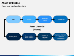 Asset Lifecycle PPT Slide 6