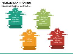Problem Identification PPT Slide 19