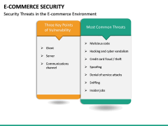 E-commerce Security PPT Slide 17